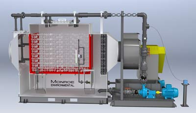 3D Rendering of a Horizontal Scrubber